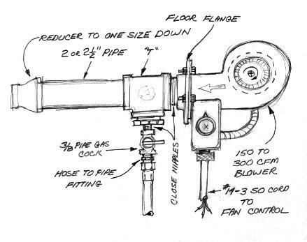 Gas burner made with plumbing parts, a T, union, reducer, floor flange and small blower : drawing by Jock Dempsey