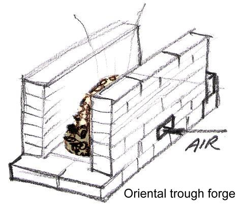 Oriental Trough Forge