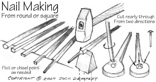 Nail Making Step by Step drawing by Jock Dempsey