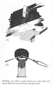 Page 148, Forge Welding